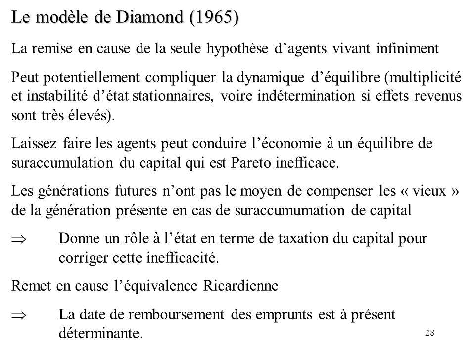 28 Le modèle de Diamond (1965) La remise en cause de la seule hypothèse dagents vivant infiniment Peut potentiellement compliquer la dynamique déquili