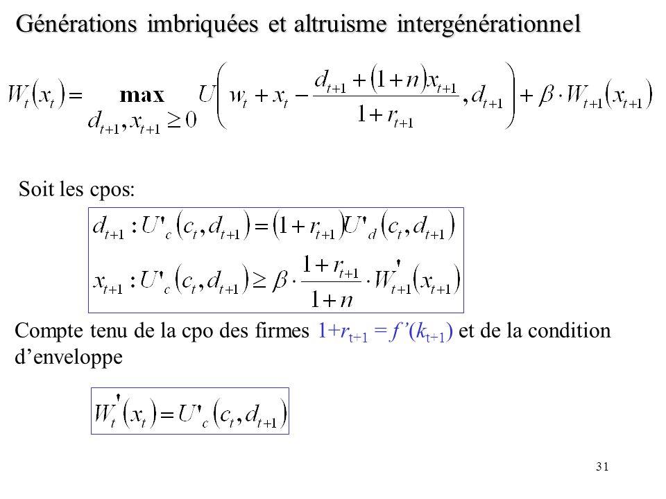 31 Générations imbriquées et altruisme intergénérationnel Soit les cpos: Compte tenu de la cpo des firmes 1+r t+1 = f(k t+1 ) et de la condition denve