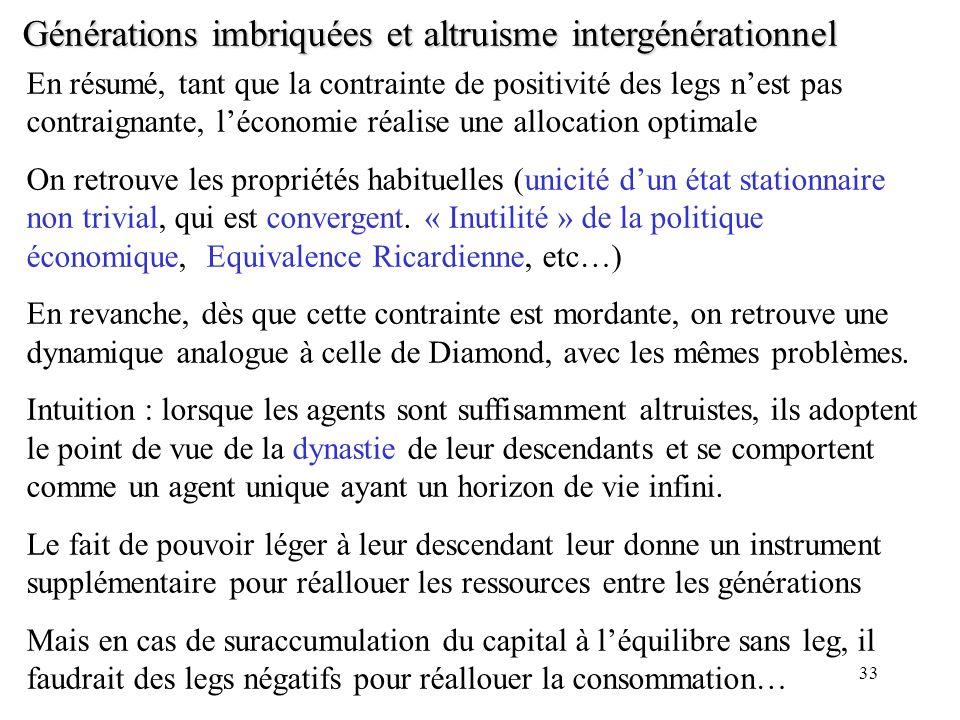 33 Générations imbriquées et altruisme intergénérationnel En résumé, tant que la contrainte de positivité des legs nest pas contraignante, léconomie r