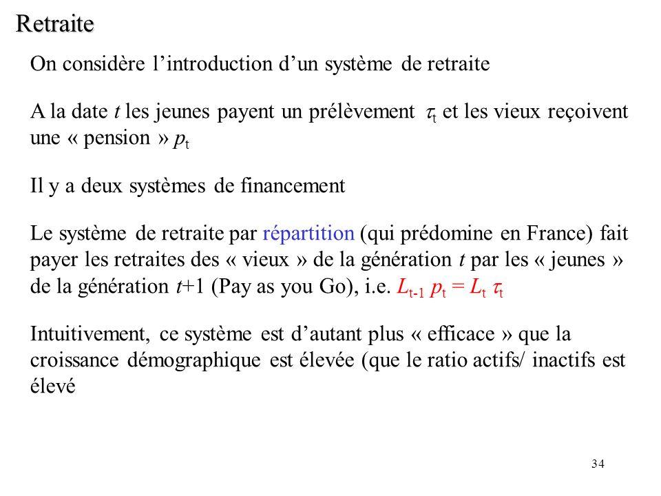 34 Retraite On considère lintroduction dun système de retraite A la date t les jeunes payent un prélèvement t et les vieux reçoivent une « pension » p