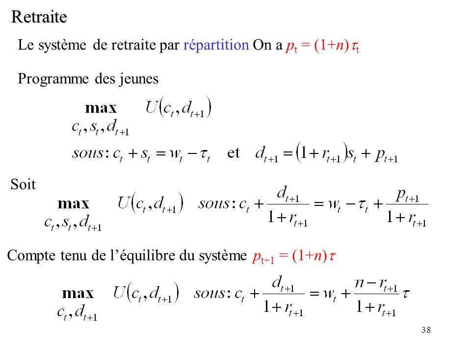 38 Retraite Le système de retraite par répartition On a p t = (1+n) t Programme des jeunes Soit Compte tenu de léquilibre du système p t+1 = (1+n)