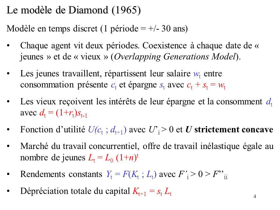 4 Le modèle de Diamond (1965) Modèle en temps discret (1 période = +/- 30 ans) Chaque agent vit deux périodes. Coexistence à chaque date de « jeunes »