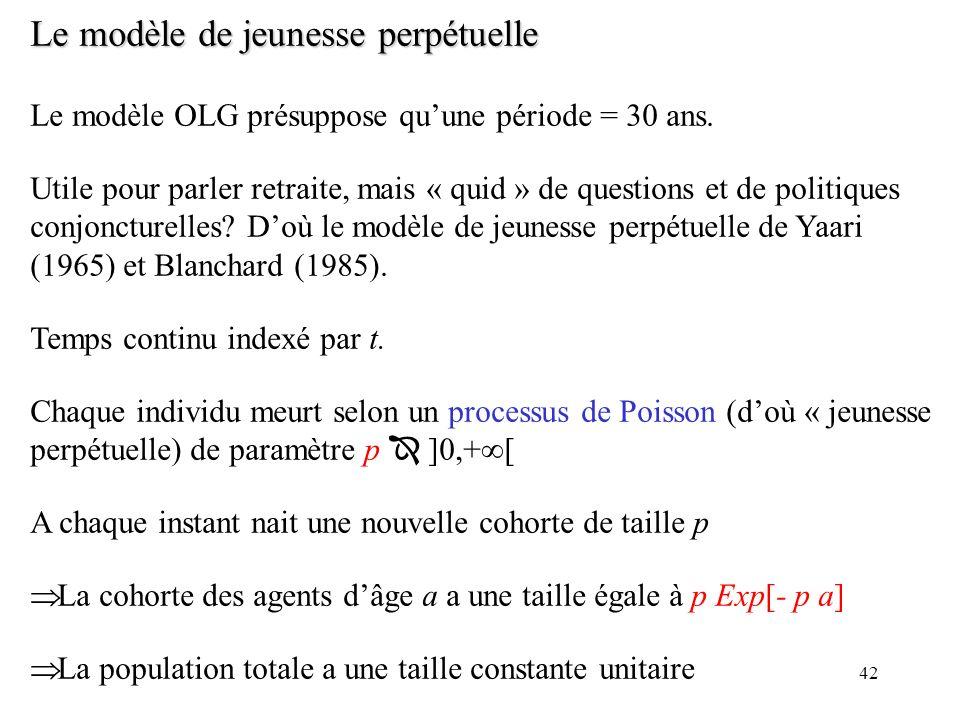 42 Le modèle de jeunesse perpétuelle Le modèle OLG présuppose quune période = 30 ans. Utile pour parler retraite, mais « quid » de questions et de pol