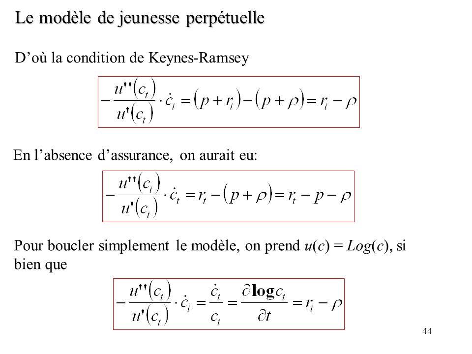44 Le modèle de jeunesse perpétuelle Doù la condition de Keynes-Ramsey En labsence dassurance, on aurait eu: Pour boucler simplement le modèle, on pre