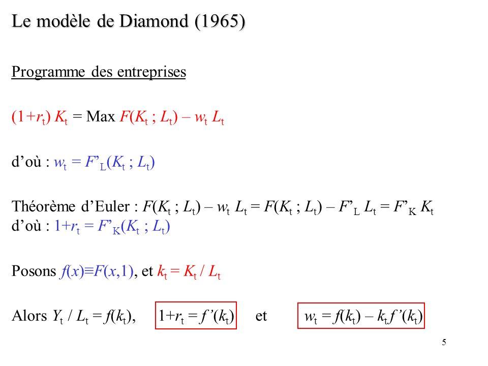5 Le modèle de Diamond (1965) Programme des entreprises (1+r t ) K t = Max F(K t ; L t ) – w t L t doù : w t = F L (K t ; L t ) Théorème dEuler : F(K