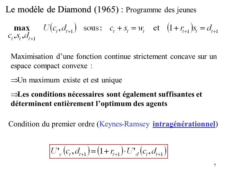 7 Le modèle de Diamond (1965) : Le modèle de Diamond (1965) : Programme des jeunes Condition du premier ordre (Keynes-Ramsey intragénérationnel) Maxim