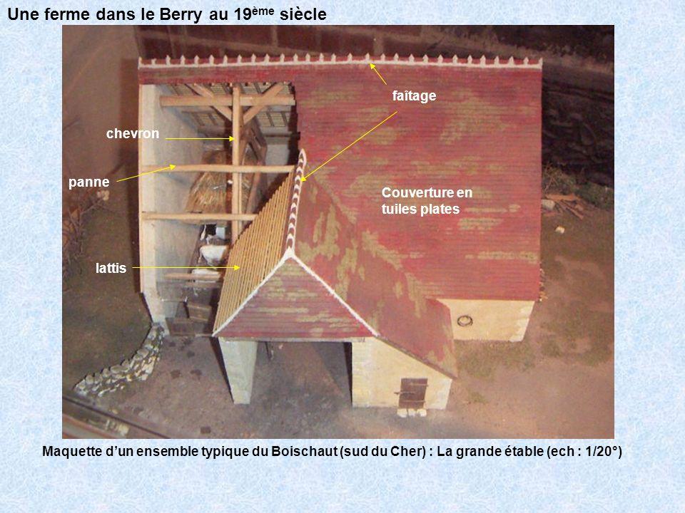 Maquette dun ensemble typique du Boischaut (sud du Cher) : La pièce principale (ech : 1/20°) évier Poêle à bois cheminée Lit 1Lit2 maie Table et bancs retour Une ferme dans le Berry au 19 ème siècle