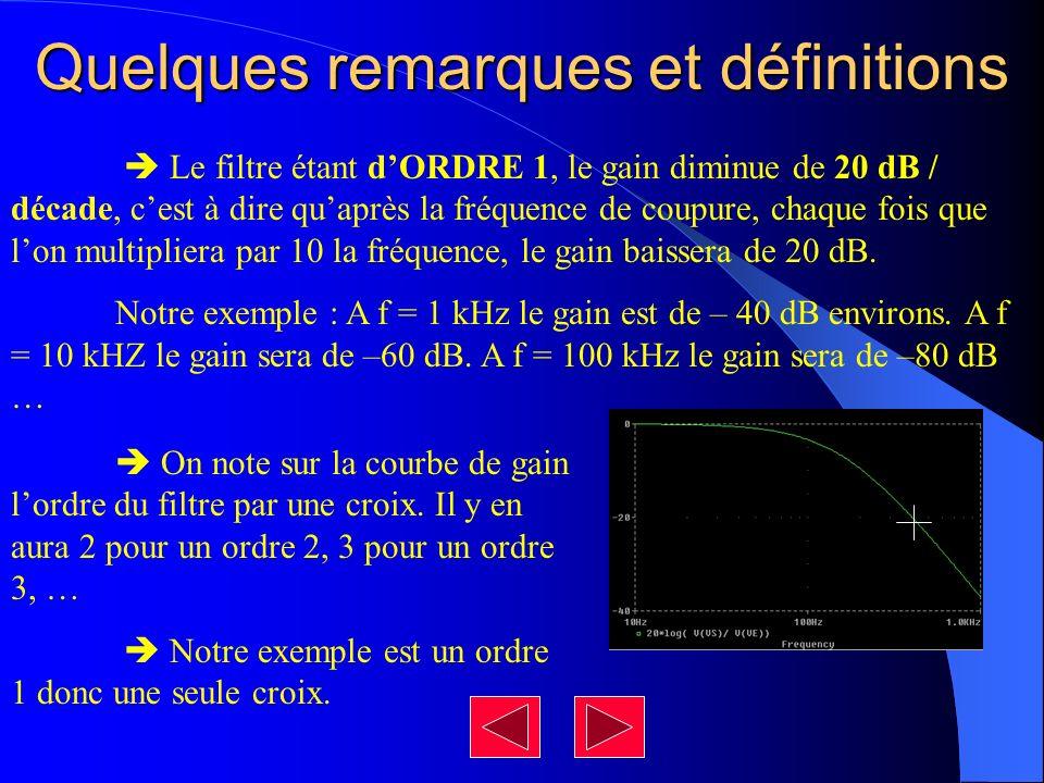 Quelques remarques et définitions Le filtre étant dORDRE 1, le gain diminue de 20 dB / décade, cest à dire quaprès la fréquence de coupure, chaque foi