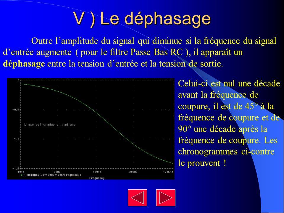 V ) Le déphasage Outre lamplitude du signal qui diminue si la fréquence du signal dentrée augmente ( pour le filtre Passe Bas RC ), il apparaît un dép