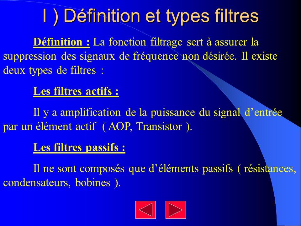 Définition : La fonction filtrage sert à assurer la suppression des signaux de fréquence non désirée. Il existe deux types de filtres : Les filtres ac