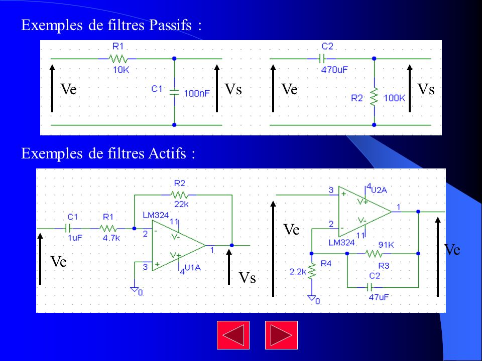 Exemples de filtres Passifs : Exemples de filtres Actifs : VeVsVeVs Ve Vs Ve