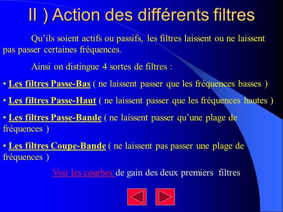 Quils soient actifs ou passifs, les filtres laissent ou ne laissent pas passer certaines fréquences. Ainsi on distingue 4 sortes de filtres : Les filt