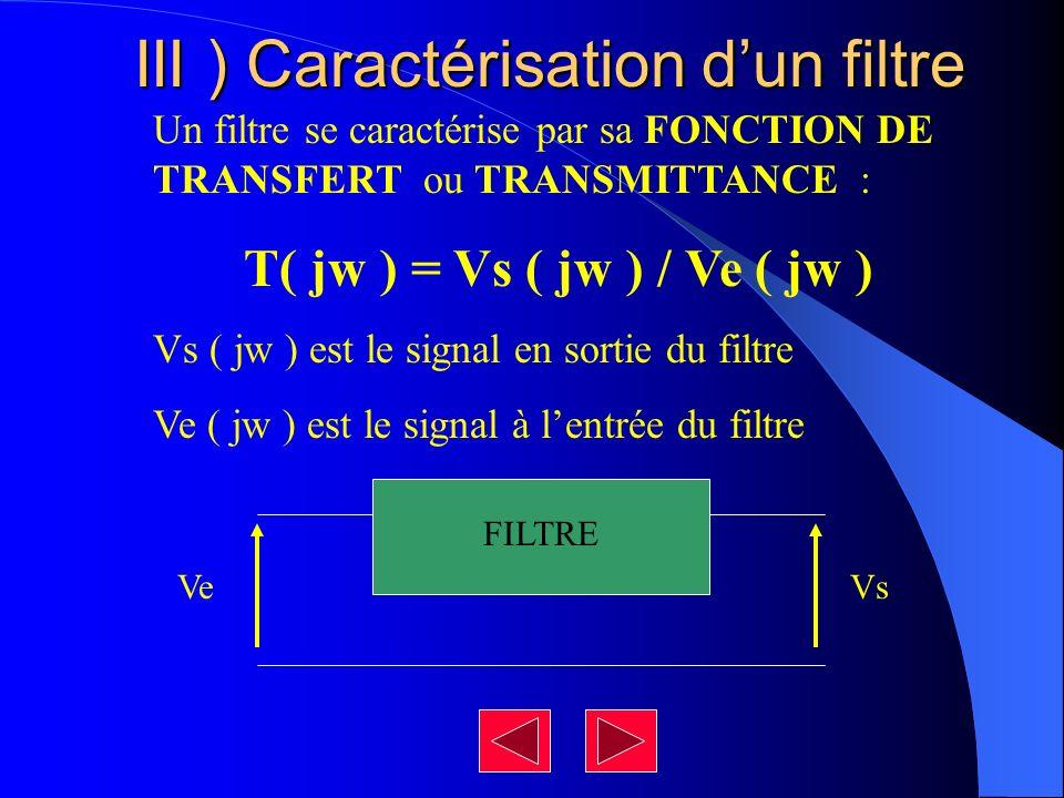 Un filtre se caractérise par sa FONCTION DE TRANSFERT ou TRANSMITTANCE : T( jw ) = Vs ( jw ) / Ve ( jw ) Vs ( jw ) est le signal en sortie du filtre V