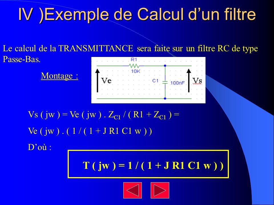 Traçage de la courbe de gain Pour tracer la courbe de gain, il faut le calculer grâce à la formule suivante : G ( dB ) = 20 * log Vs / Ve ( Log du module de T ( jw ) ) Le gain sexprime en décibel Doù : G ( dB ) = 20 * log 1 ( 1 + R1 2 C1 2 w 2 ) ) Quelques valeurs : F = 10Hz G = 0 dB F = 160Hz G = - 3dB F = 1000Hz G = - 38dB
