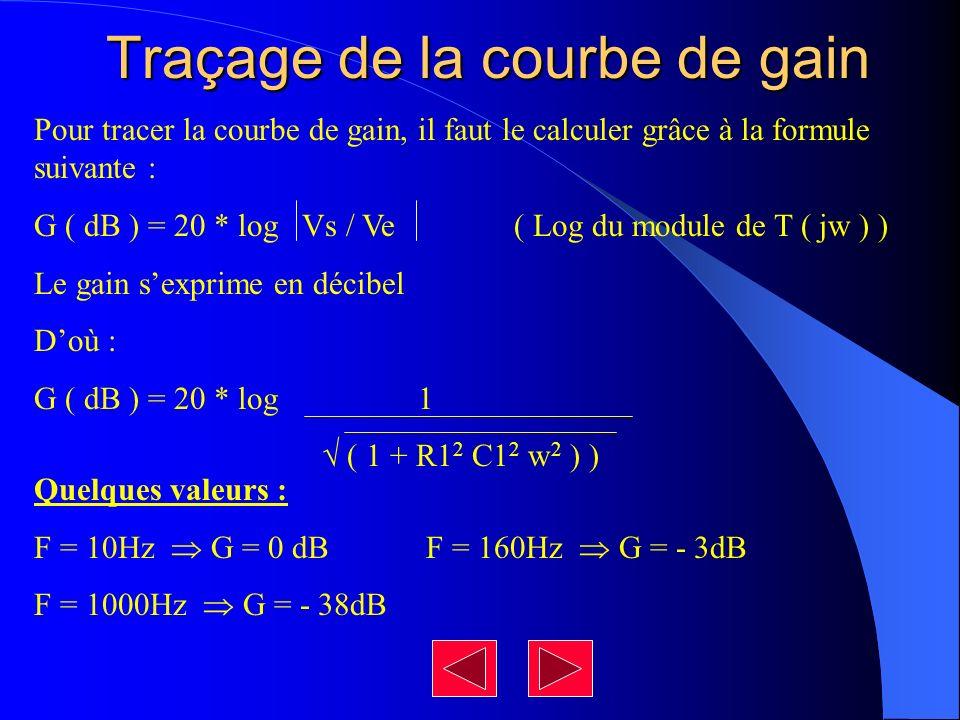 Traçage de la courbe de gain Pour tracer la courbe de gain, il faut le calculer grâce à la formule suivante : G ( dB ) = 20 * log Vs / Ve ( Log du mod