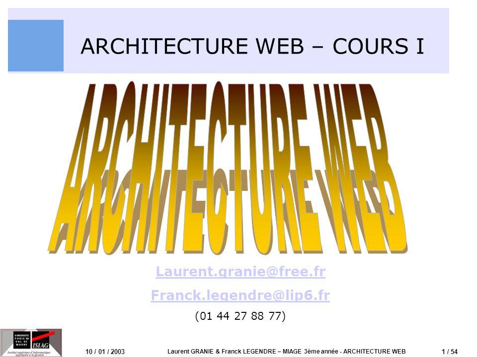 1 / 54 10 / 01 / 2003 Laurent GRANIE & Franck LEGENDRE – MIAGE 3ème année - ARCHITECTURE WEB ARCHITECTURE WEB – COURS I Laurent.granie@free.fr Franck.