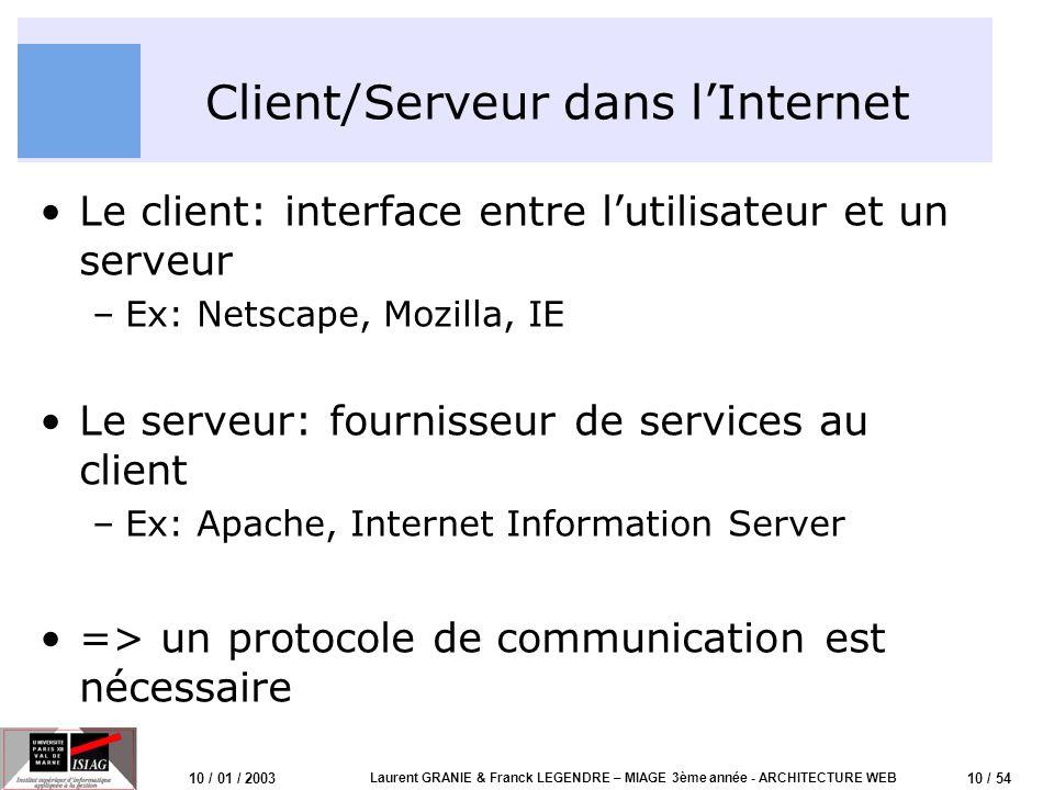 10 / 54 10 / 01 / 2003 Laurent GRANIE & Franck LEGENDRE – MIAGE 3ème année - ARCHITECTURE WEB Client/Serveur dans lInternet Le client: interface entre