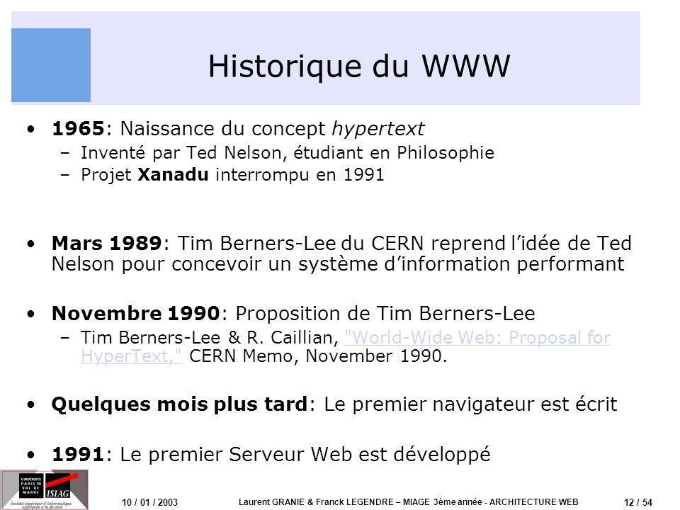 12 / 54 10 / 01 / 2003 Laurent GRANIE & Franck LEGENDRE – MIAGE 3ème année - ARCHITECTURE WEB Historique du WWW 1965: Naissance du concept hypertext –
