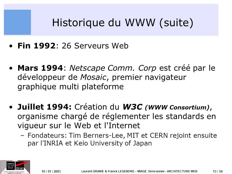 13 / 54 10 / 01 / 2003 Laurent GRANIE & Franck LEGENDRE – MIAGE 3ème année - ARCHITECTURE WEB Historique du WWW (suite) Fin 1992: 26 Serveurs Web Mars