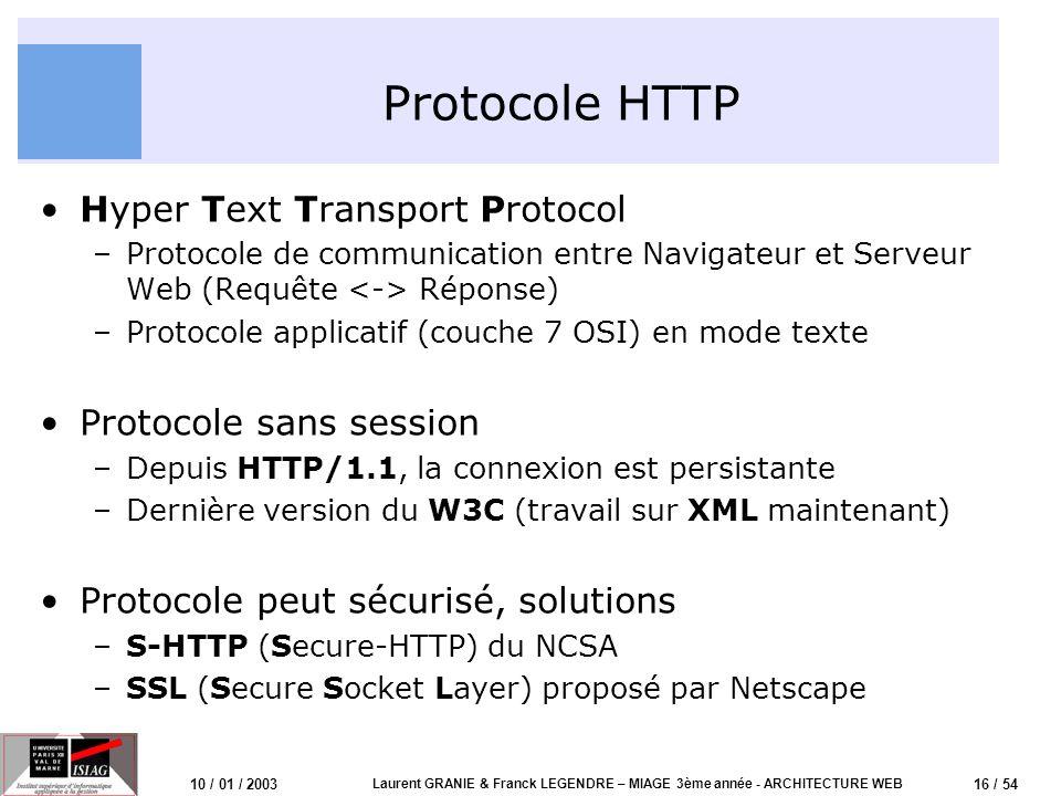 16 / 54 10 / 01 / 2003 Laurent GRANIE & Franck LEGENDRE – MIAGE 3ème année - ARCHITECTURE WEB Protocole HTTP Hyper Text Transport Protocol –Protocole