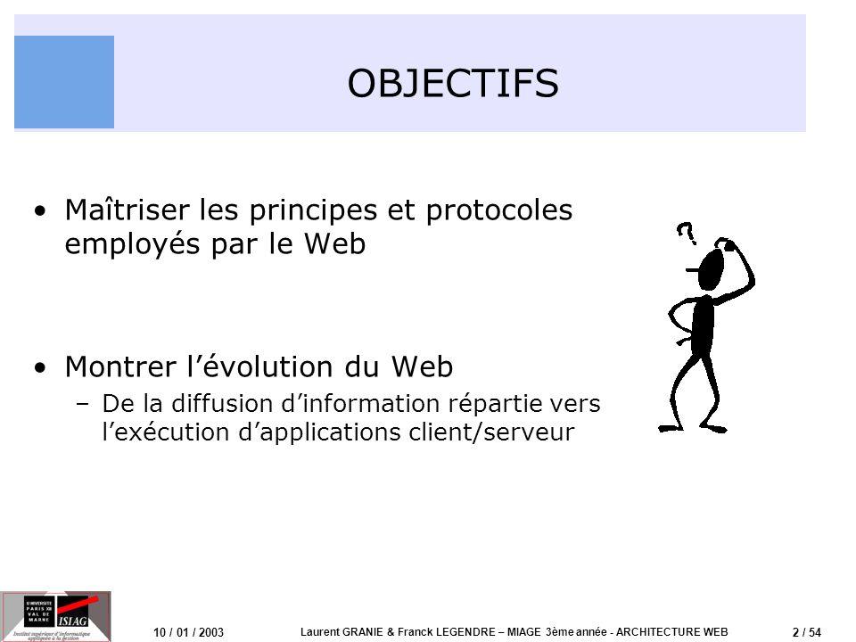 2 / 54 10 / 01 / 2003 Laurent GRANIE & Franck LEGENDRE – MIAGE 3ème année - ARCHITECTURE WEB OBJECTIFS Maîtriser les principes et protocoles employés