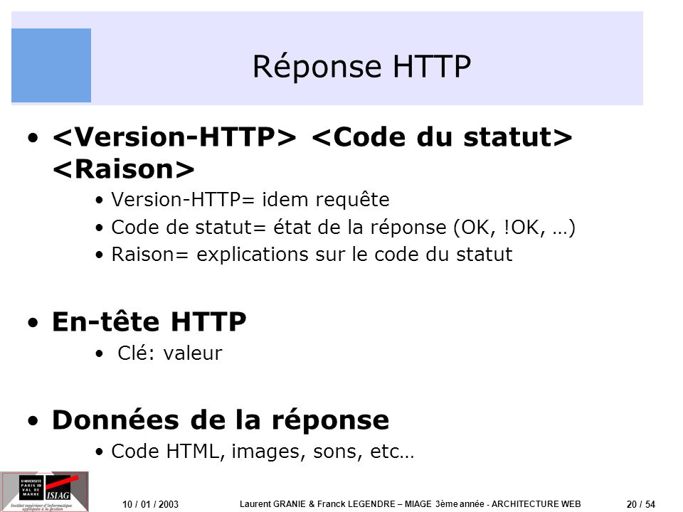 20 / 54 10 / 01 / 2003 Laurent GRANIE & Franck LEGENDRE – MIAGE 3ème année - ARCHITECTURE WEB Réponse HTTP Version-HTTP= idem requête Code de statut=