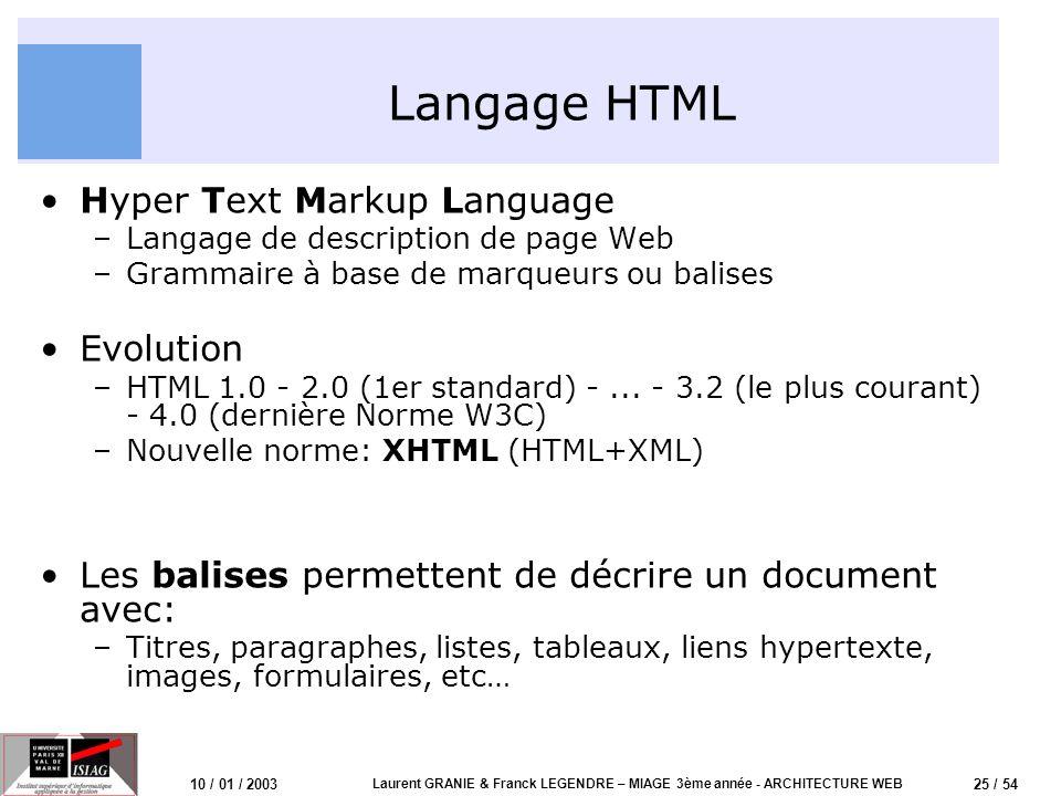 25 / 54 10 / 01 / 2003 Laurent GRANIE & Franck LEGENDRE – MIAGE 3ème année - ARCHITECTURE WEB Langage HTML Hyper Text Markup Language –Langage de desc