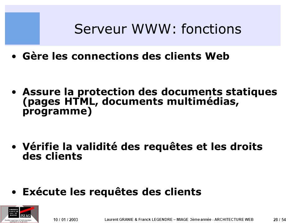28 / 54 10 / 01 / 2003 Laurent GRANIE & Franck LEGENDRE – MIAGE 3ème année - ARCHITECTURE WEB Serveur WWW: fonctions Gère les connections des clients