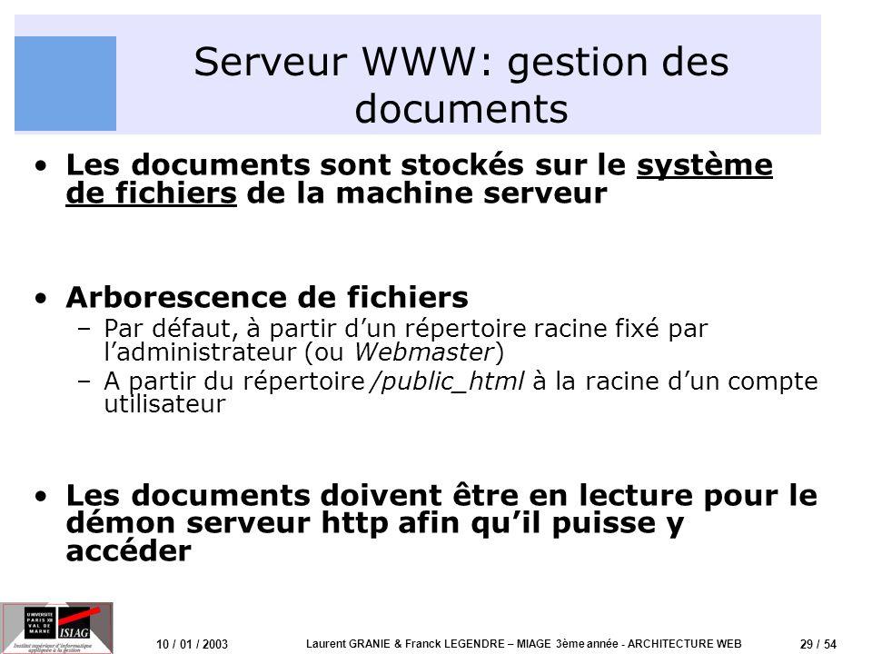 29 / 54 10 / 01 / 2003 Laurent GRANIE & Franck LEGENDRE – MIAGE 3ème année - ARCHITECTURE WEB Serveur WWW: gestion des documents Les documents sont st