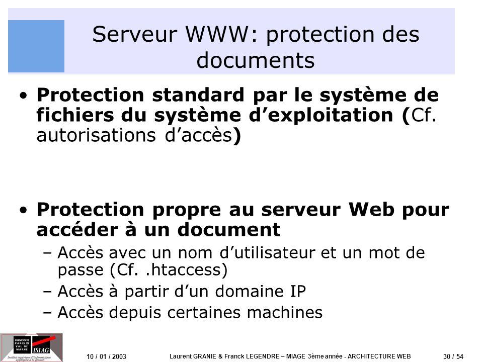 30 / 54 10 / 01 / 2003 Laurent GRANIE & Franck LEGENDRE – MIAGE 3ème année - ARCHITECTURE WEB Serveur WWW: protection des documents Protection standar