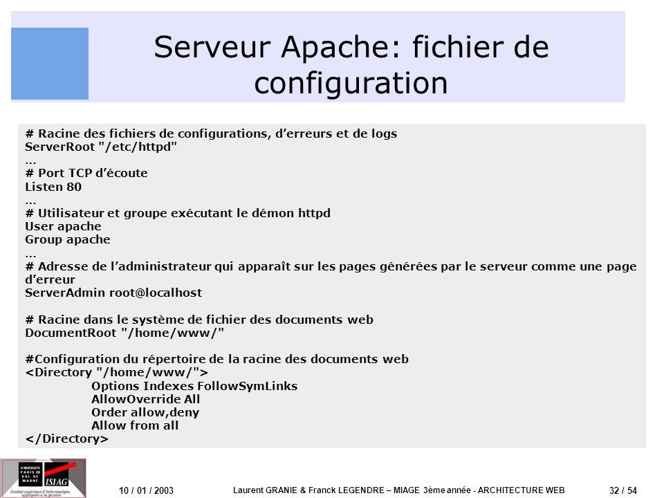 32 / 54 10 / 01 / 2003 Laurent GRANIE & Franck LEGENDRE – MIAGE 3ème année - ARCHITECTURE WEB Serveur Apache: fichier de configuration # Racine des fi