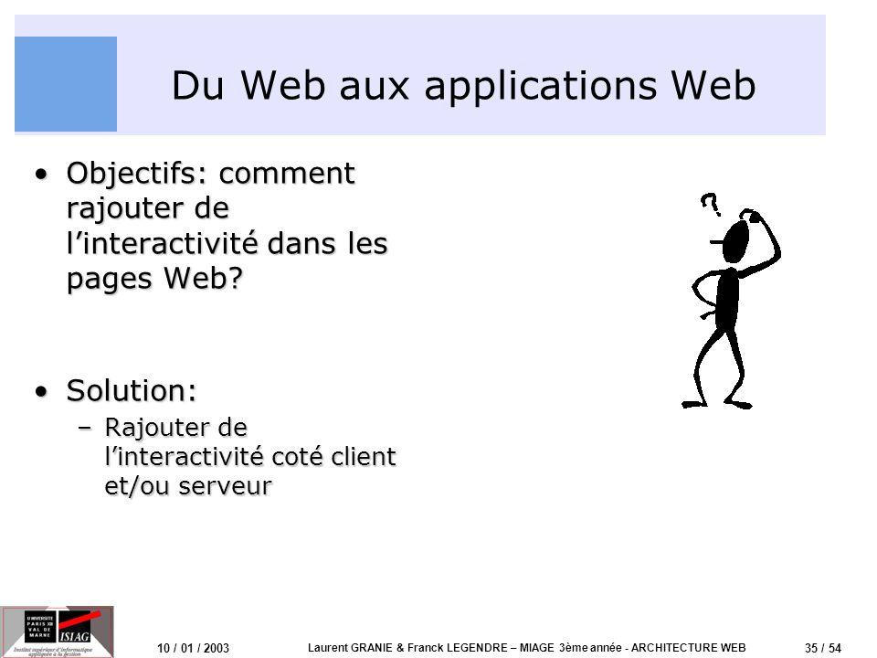 35 / 54 10 / 01 / 2003 Laurent GRANIE & Franck LEGENDRE – MIAGE 3ème année - ARCHITECTURE WEB Du Web aux applications Web Objectifs: comment rajouter