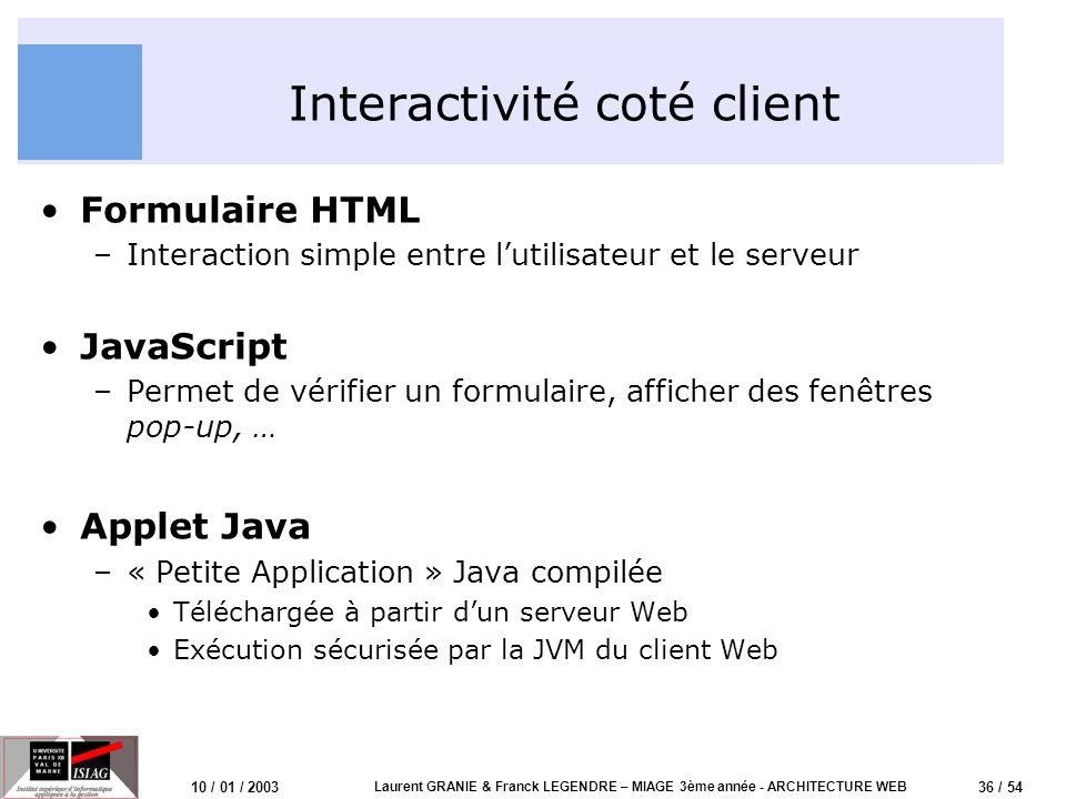 36 / 54 10 / 01 / 2003 Laurent GRANIE & Franck LEGENDRE – MIAGE 3ème année - ARCHITECTURE WEB Interactivité coté client Formulaire HTML –Interaction s