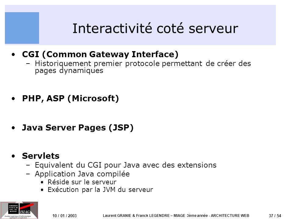 37 / 54 10 / 01 / 2003 Laurent GRANIE & Franck LEGENDRE – MIAGE 3ème année - ARCHITECTURE WEB Interactivité coté serveur CGI (Common Gateway Interface