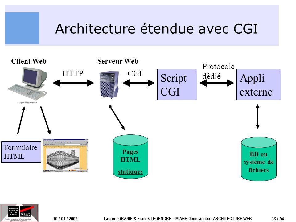 38 / 54 10 / 01 / 2003 Laurent GRANIE & Franck LEGENDRE – MIAGE 3ème année - ARCHITECTURE WEB Architecture étendue avec CGI HTTP Client WebServeur Web