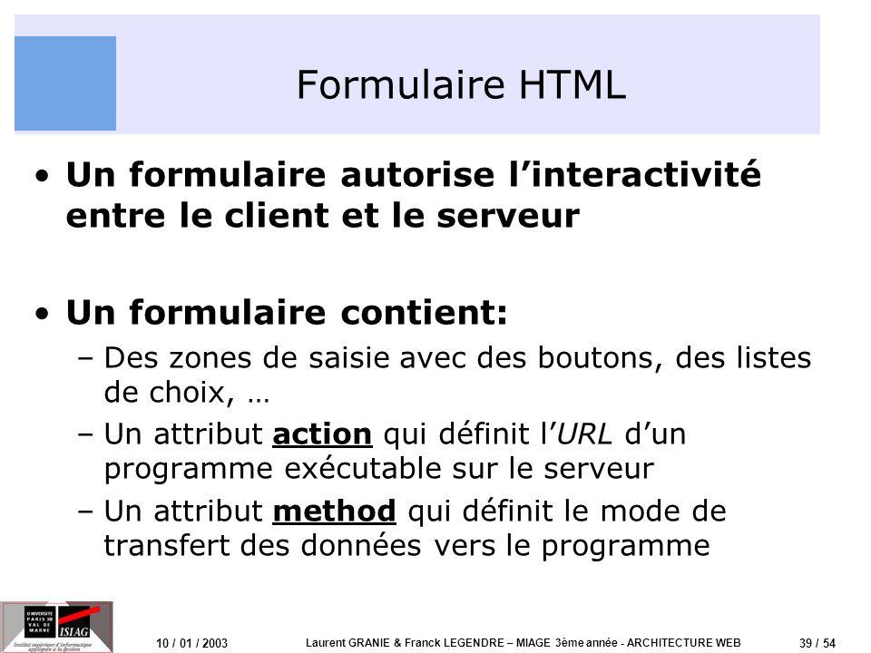 39 / 54 10 / 01 / 2003 Laurent GRANIE & Franck LEGENDRE – MIAGE 3ème année - ARCHITECTURE WEB Formulaire HTML Un formulaire autorise linteractivité en
