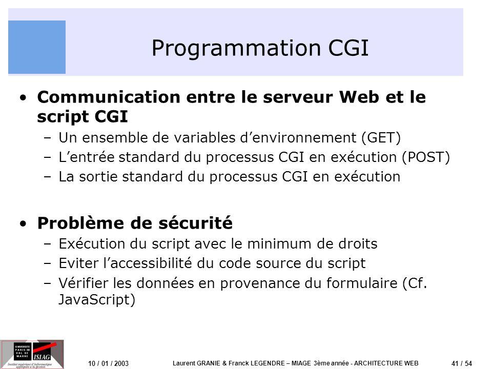41 / 54 10 / 01 / 2003 Laurent GRANIE & Franck LEGENDRE – MIAGE 3ème année - ARCHITECTURE WEB Programmation CGI Communication entre le serveur Web et