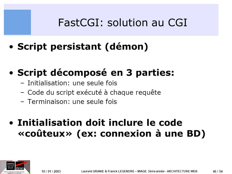 46 / 54 10 / 01 / 2003 Laurent GRANIE & Franck LEGENDRE – MIAGE 3ème année - ARCHITECTURE WEB FastCGI: solution au CGI Script persistant (démon) Scrip