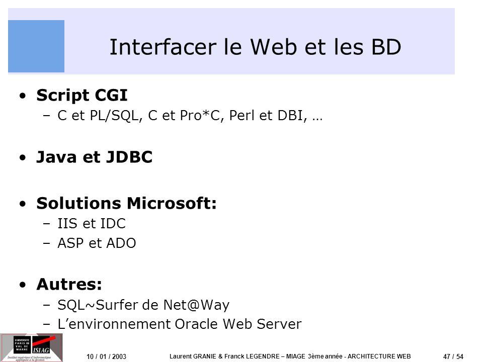 47 / 54 10 / 01 / 2003 Laurent GRANIE & Franck LEGENDRE – MIAGE 3ème année - ARCHITECTURE WEB Interfacer le Web et les BD Script CGI –C et PL/SQL, C e