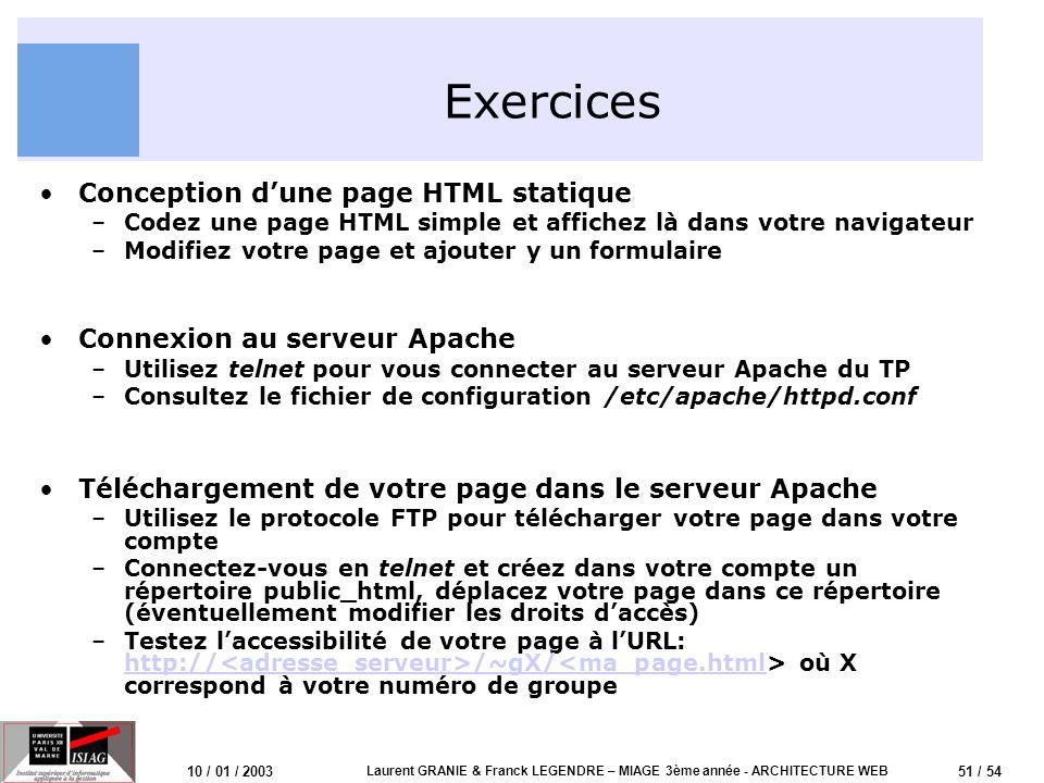 51 / 54 10 / 01 / 2003 Laurent GRANIE & Franck LEGENDRE – MIAGE 3ème année - ARCHITECTURE WEB Exercices Conception dune page HTML statique –Codez une