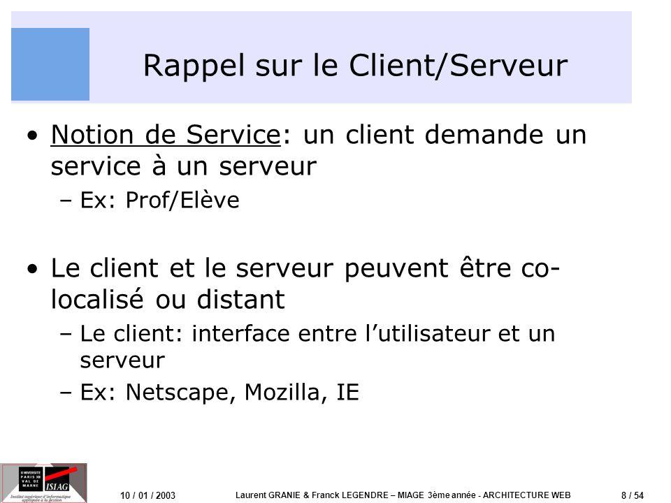 8 / 54 10 / 01 / 2003 Laurent GRANIE & Franck LEGENDRE – MIAGE 3ème année - ARCHITECTURE WEB Rappel sur le Client/Serveur Notion de Service: un client