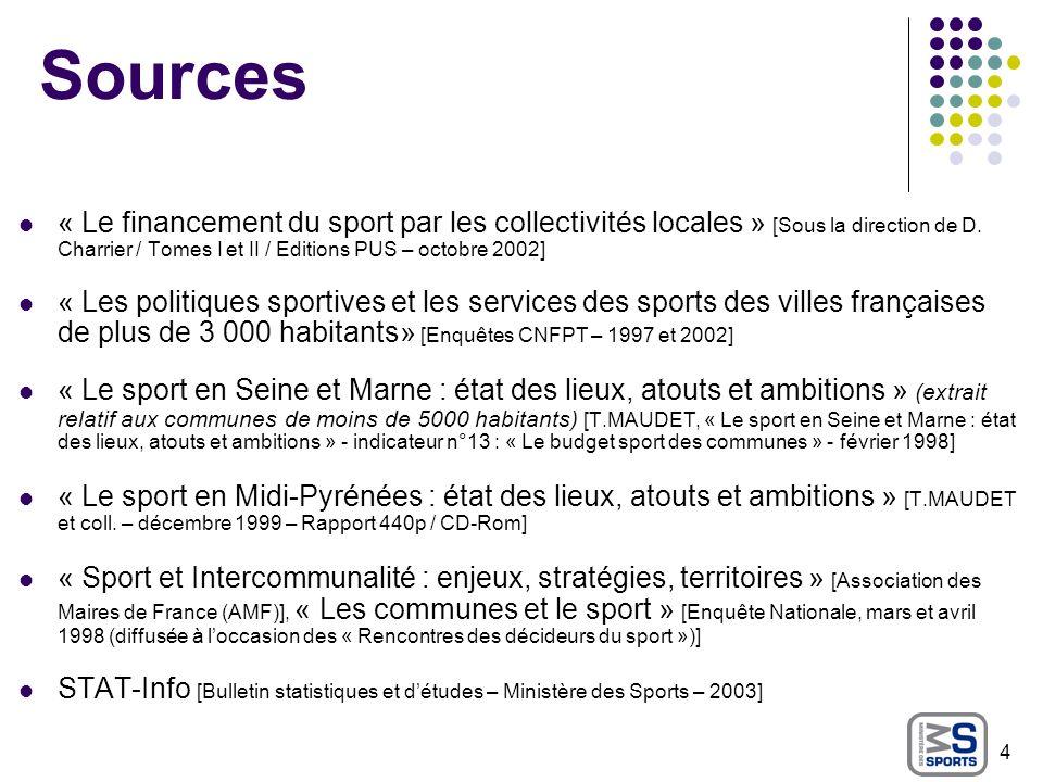 Sources « Le financement du sport par les collectivités locales » [Sous la direction de D. Charrier / Tomes I et II / Editions PUS – octobre 2002] « L