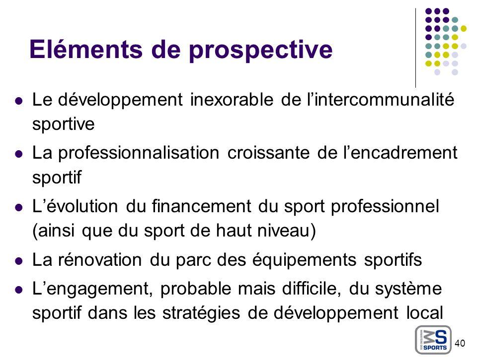 Eléments de prospective Le développement inexorable de lintercommunalité sportive La professionnalisation croissante de lencadrement sportif Lévolutio