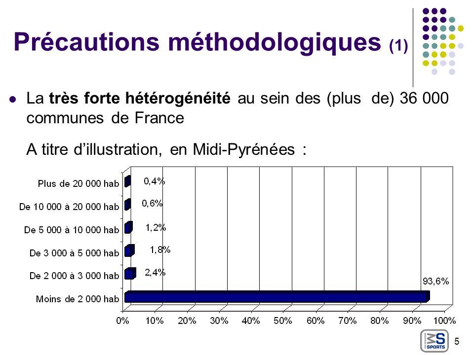 Précautions méthodologiques (1) La très forte hétérogénéité au sein des (plus de) 36 000 communes de France A titre dillustration, en Midi-Pyrénées :