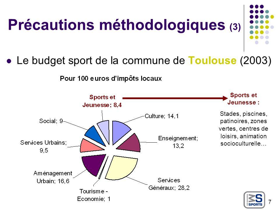 Précautions méthodologiques (4) Le budget sport de la commune de Blagnac (2001) 8