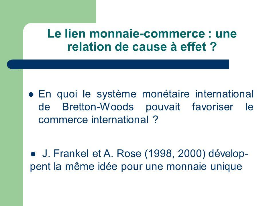 Le lien monnaie-commerce : une relation de cause à effet ? En quoi le système monétaire international de Bretton-Woods pouvait favoriser le commerce i