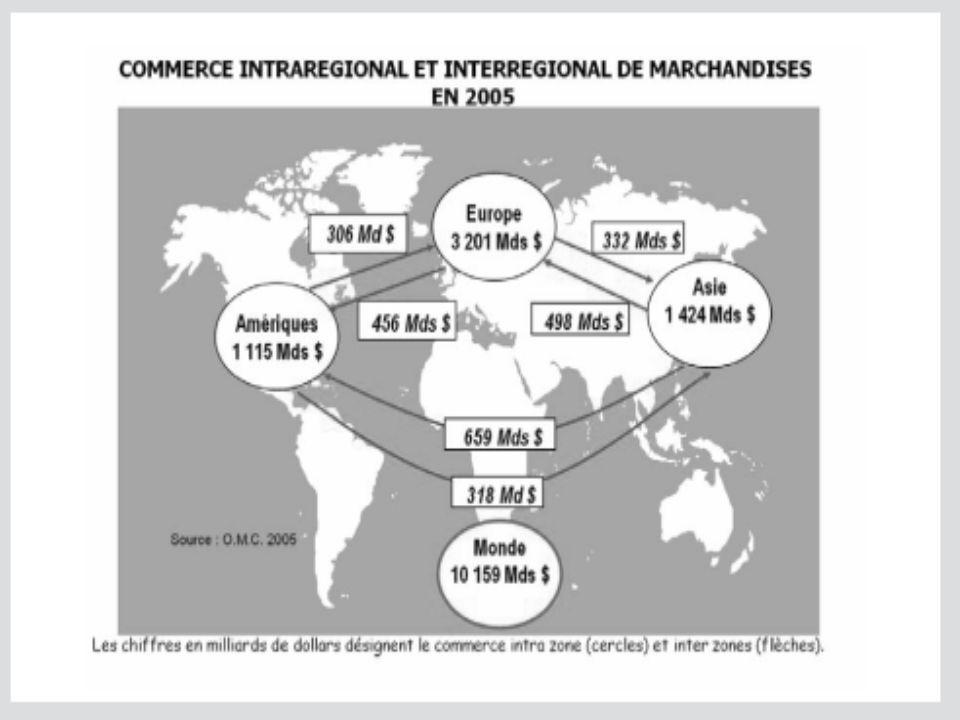 Commerce régional et mondial