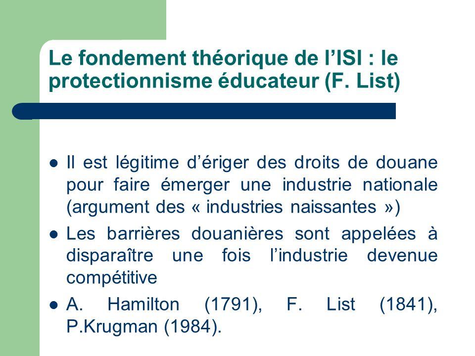Le fondement théorique de lISI : le protectionnisme éducateur (F. List) Il est légitime dériger des droits de douane pour faire émerger une industrie