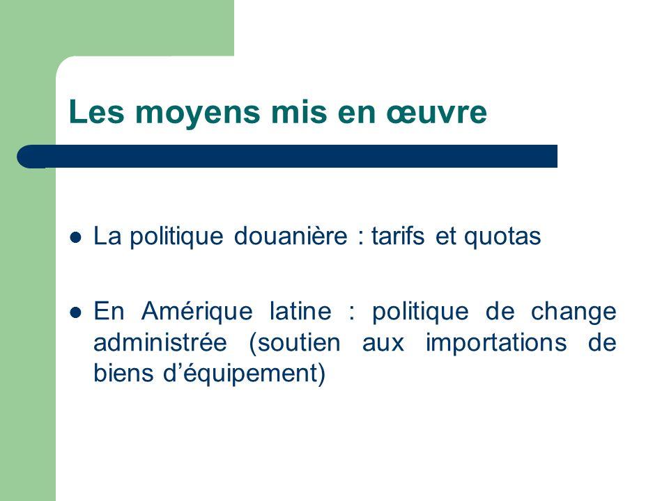 Les moyens mis en œuvre La politique douanière : tarifs et quotas En Amérique latine : politique de change administrée (soutien aux importations de bi