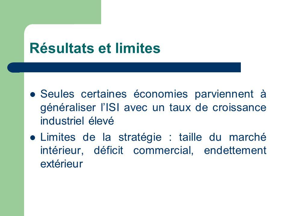 Résultats et limites Seules certaines économies parviennent à généraliser lISI avec un taux de croissance industriel élevé Limites de la stratégie : t